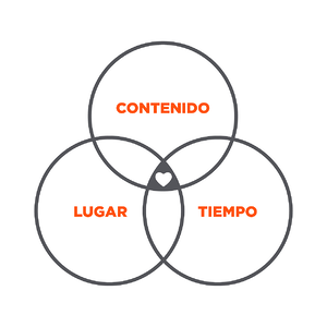 grafico inbound marketing