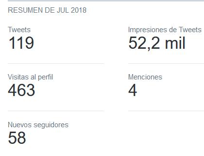 Screenshot_2018-10-04 Resumen de cuenta de Twitter Analytics para titularcom