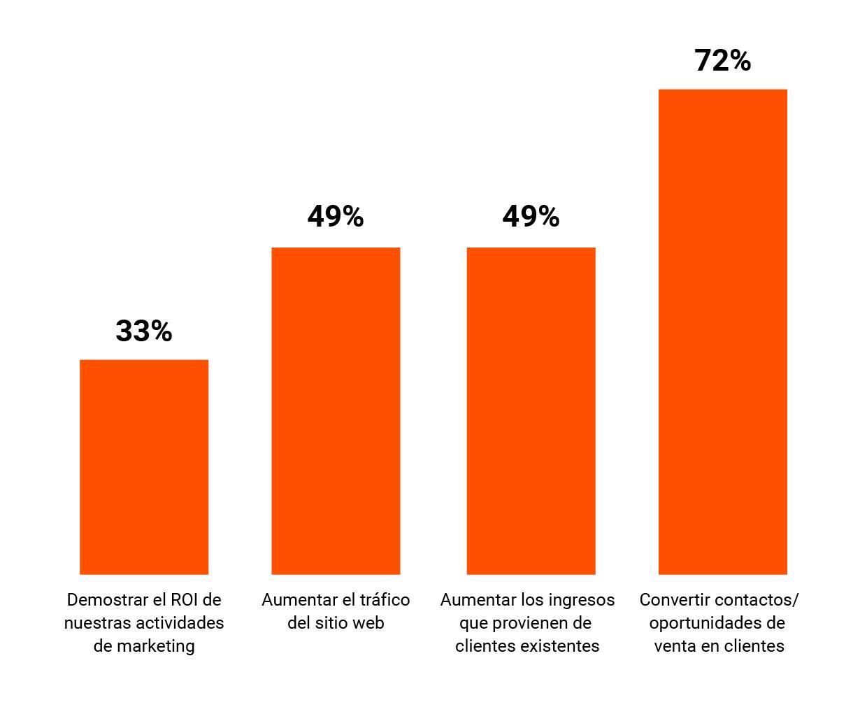 Grafico ventas sitio web.jpg