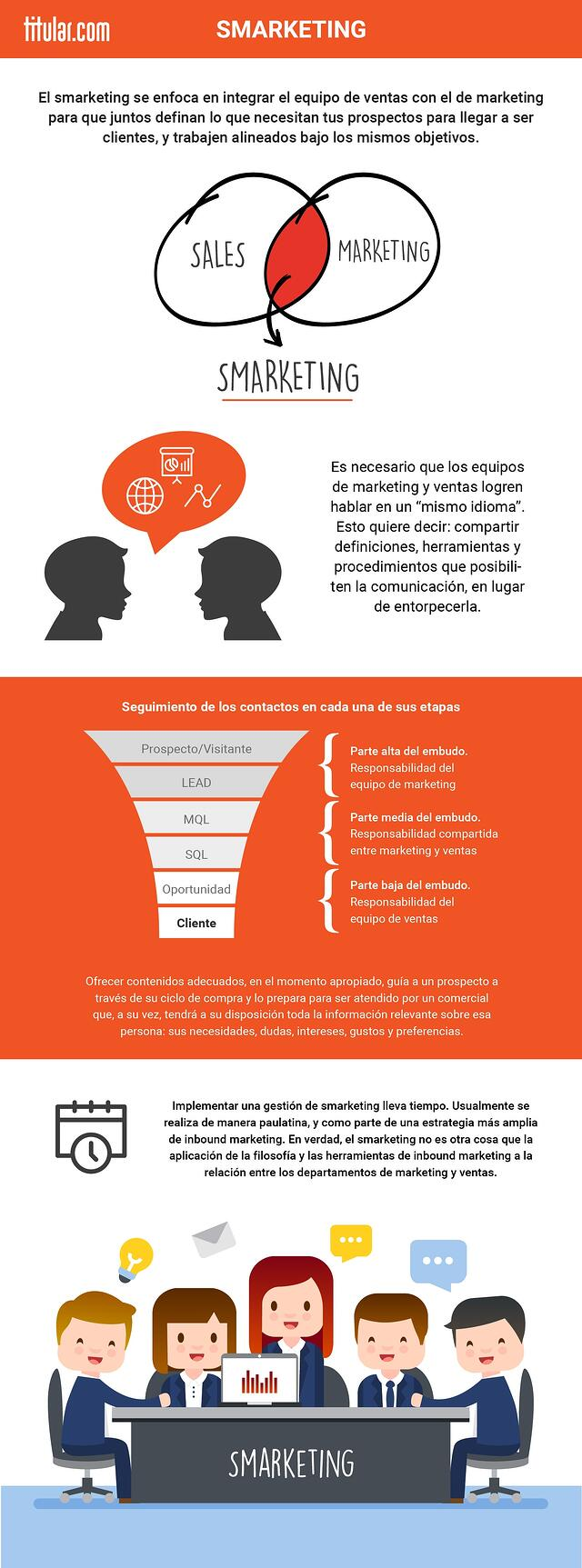 Infografia Smarketing.jpg
