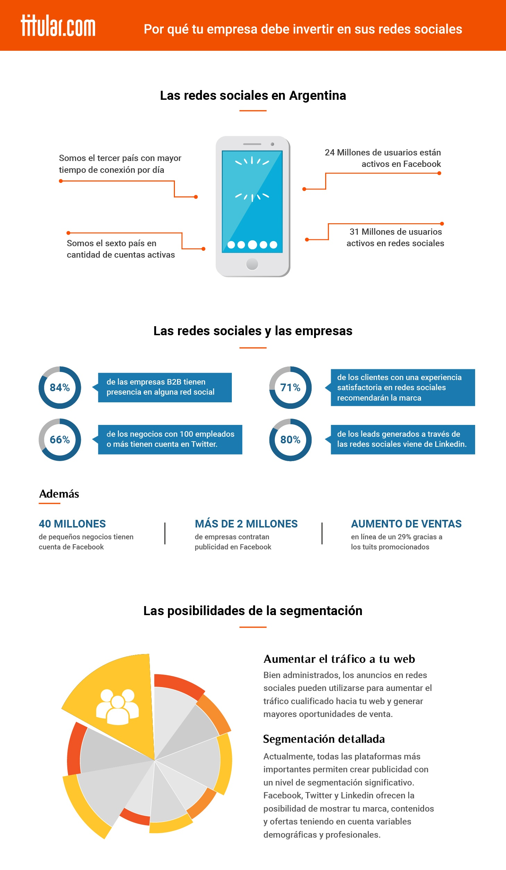 Infografia invertir en redes.jpg