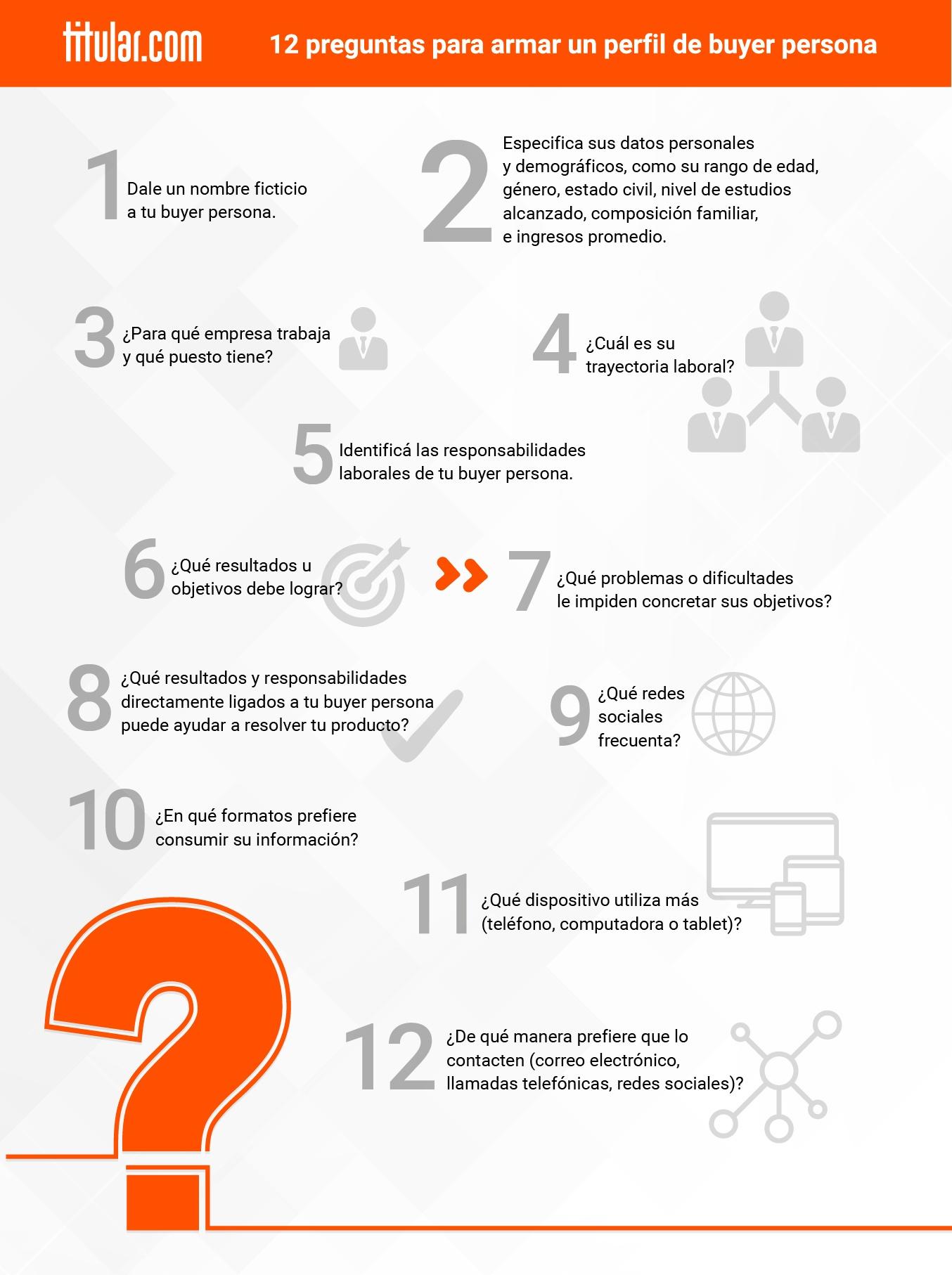 Infografia-12preguntas