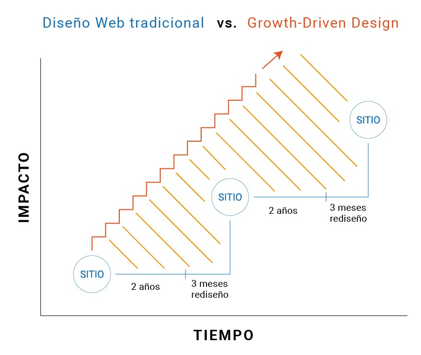 Grafico GDD.jpg